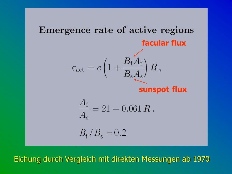 facular flux sunspot flux Eichung durch Vergleich mit direkten Messungen ab 1970