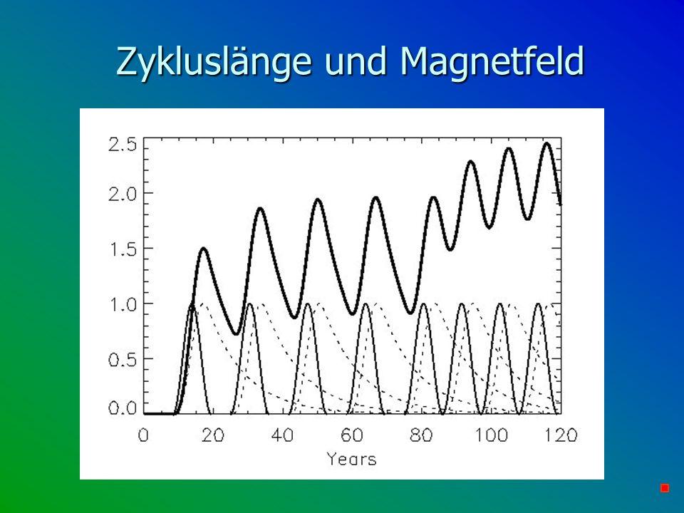 Zykluslänge und Magnetfeld