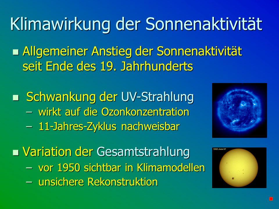Klimawirkung der Sonnenaktivität