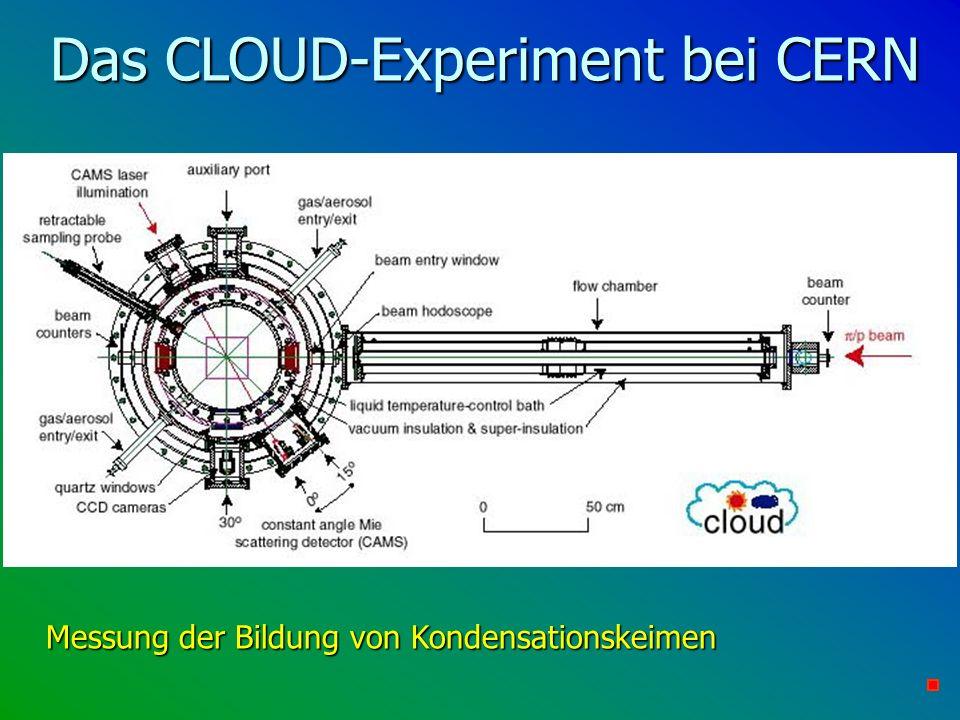 Das CLOUD-Experiment bei CERN