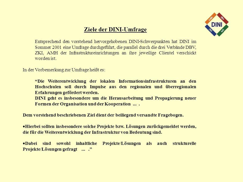 Ziele der DINI-Umfrage
