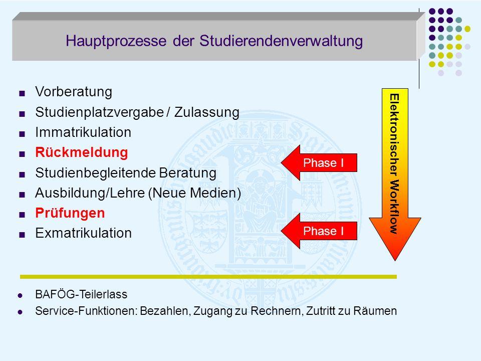 Elektronischer Workflow