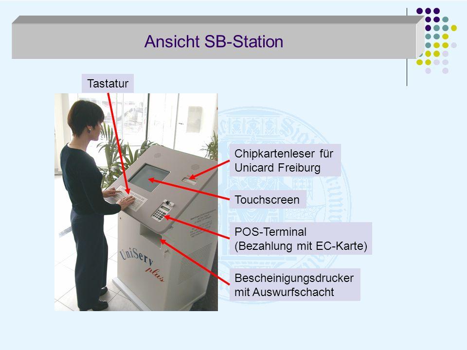 Ansicht SB-Station Tastatur Chipkartenleser für Unicard Freiburg