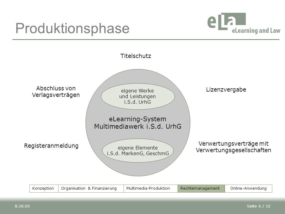 Produktionsphase eLearning-System Multimediawerk i.S.d. UrhG