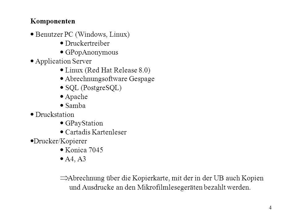 Abrechnung über die Kopierkarte, mit der in der UB auch Kopien