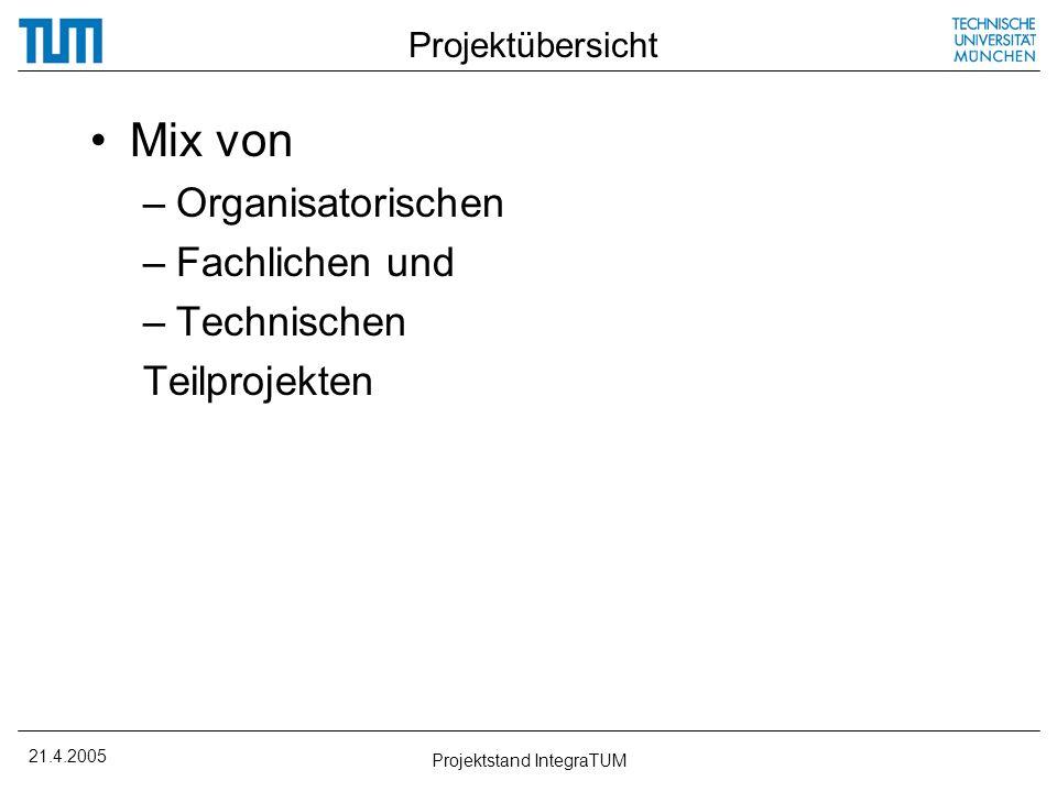 Projektstand IntegraTUM