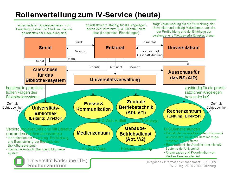 Rollenverteilung zum IV-Service (heute)