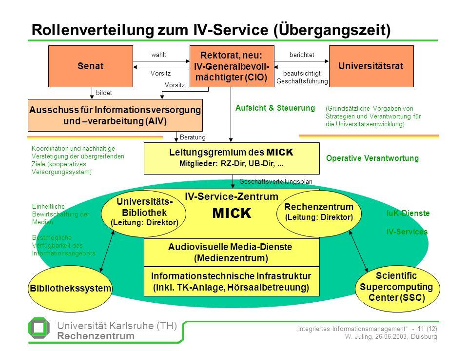 Rollenverteilung zum IV-Service (Übergangszeit)