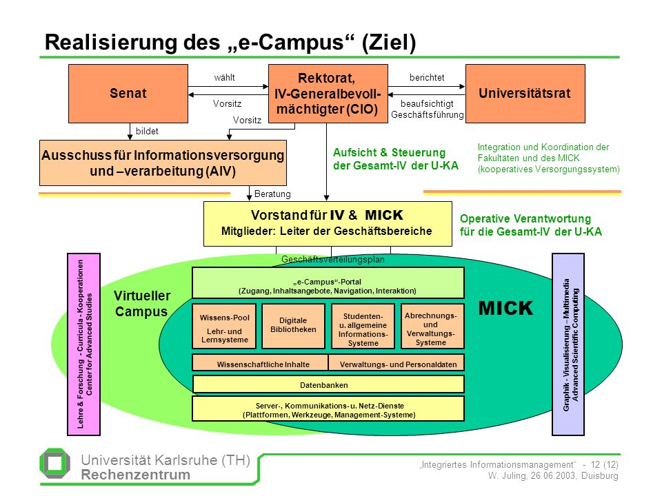 """Realisierung des """"e-Campus (Ziel)"""