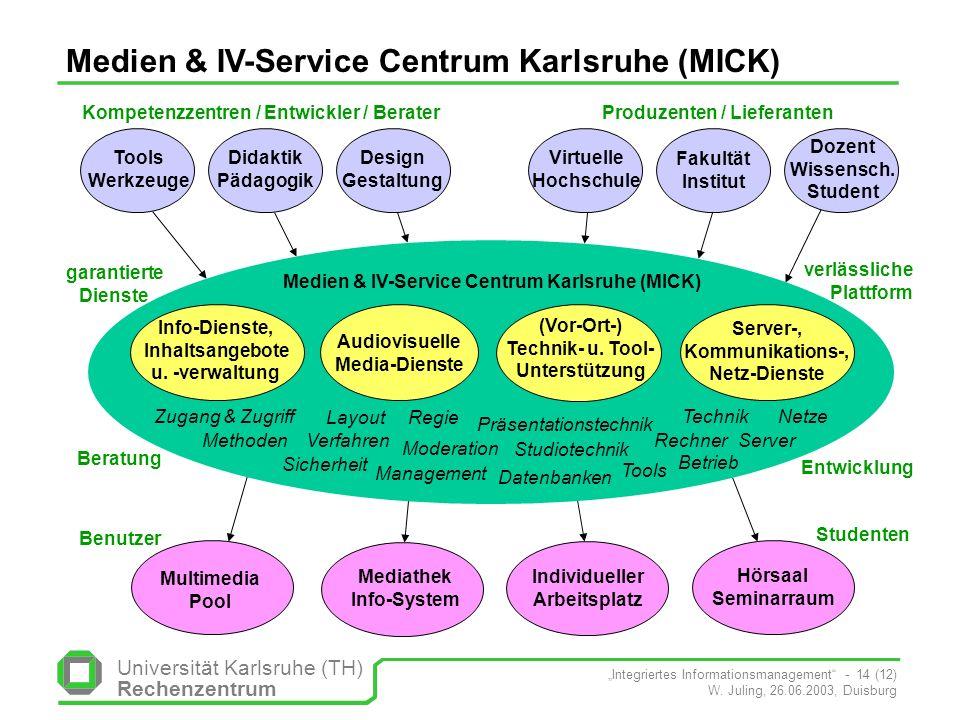Medien & IV-Service Centrum Karlsruhe (MICK)