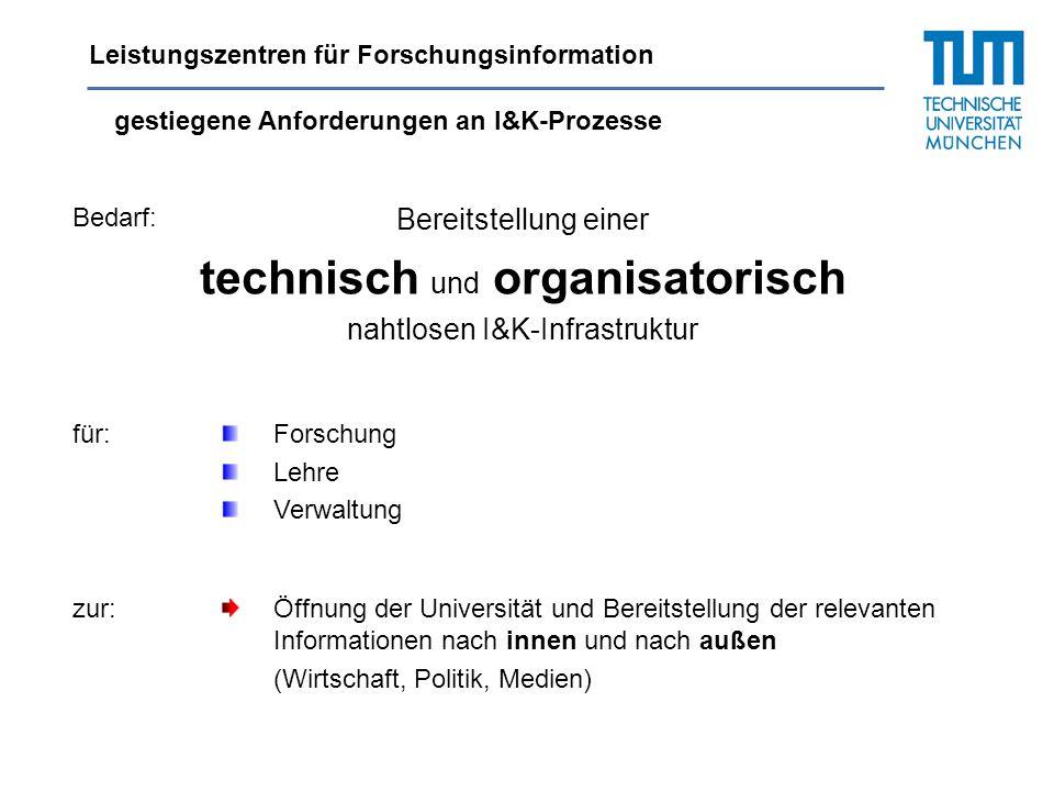 technisch und organisatorisch
