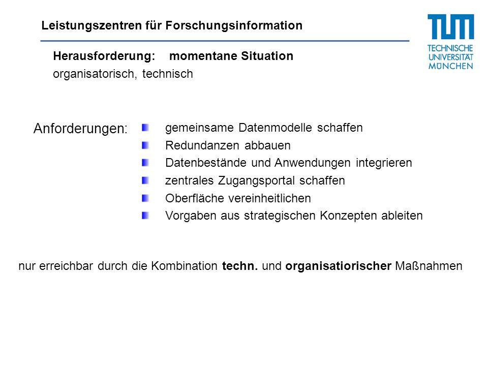 Anforderungen: Leistungszentren für Forschungsinformation