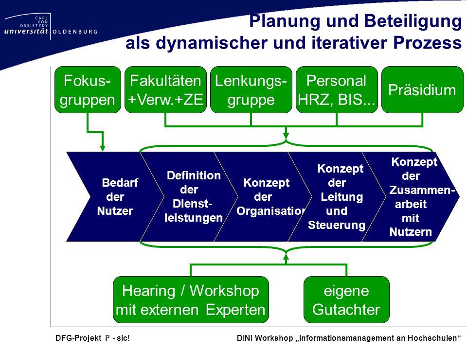 Planung und Beteiligung als dynamischer und iterativer Prozess