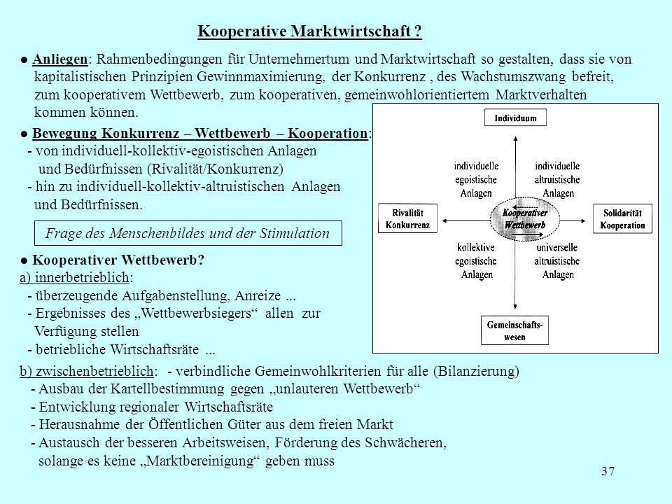 Kooperative Marktwirtschaft