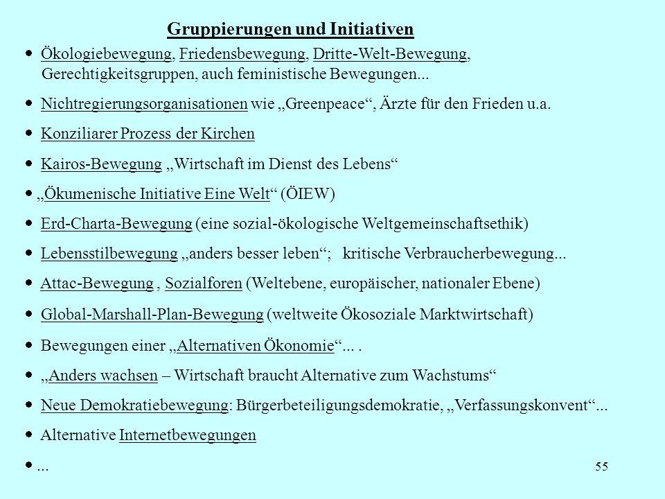 Gruppierungen und Initiativen