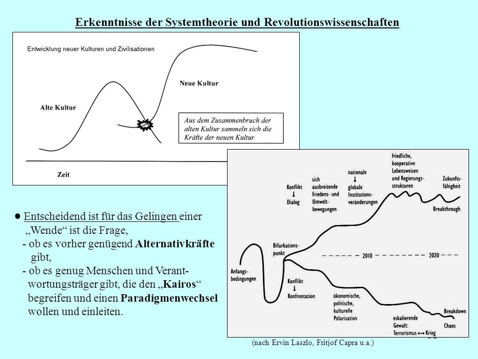 Erkenntnisse der Systemtheorie und Revolutionswissenschaften