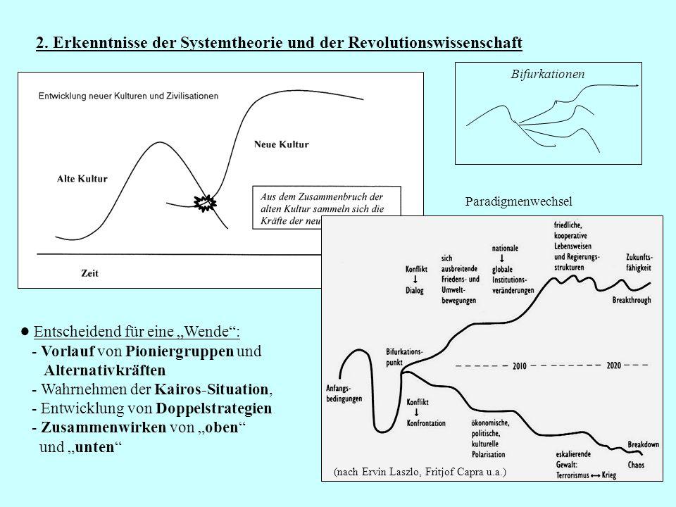2. Erkenntnisse der Systemtheorie und der Revolutionswissenschaft