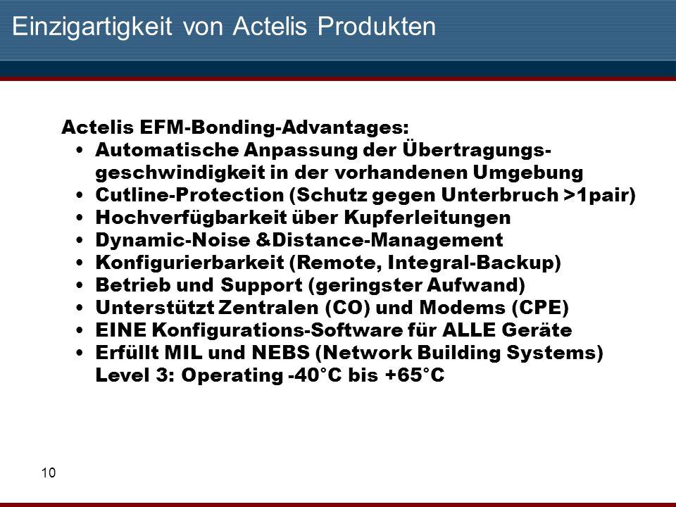 Einzigartigkeit von Actelis Produkten
