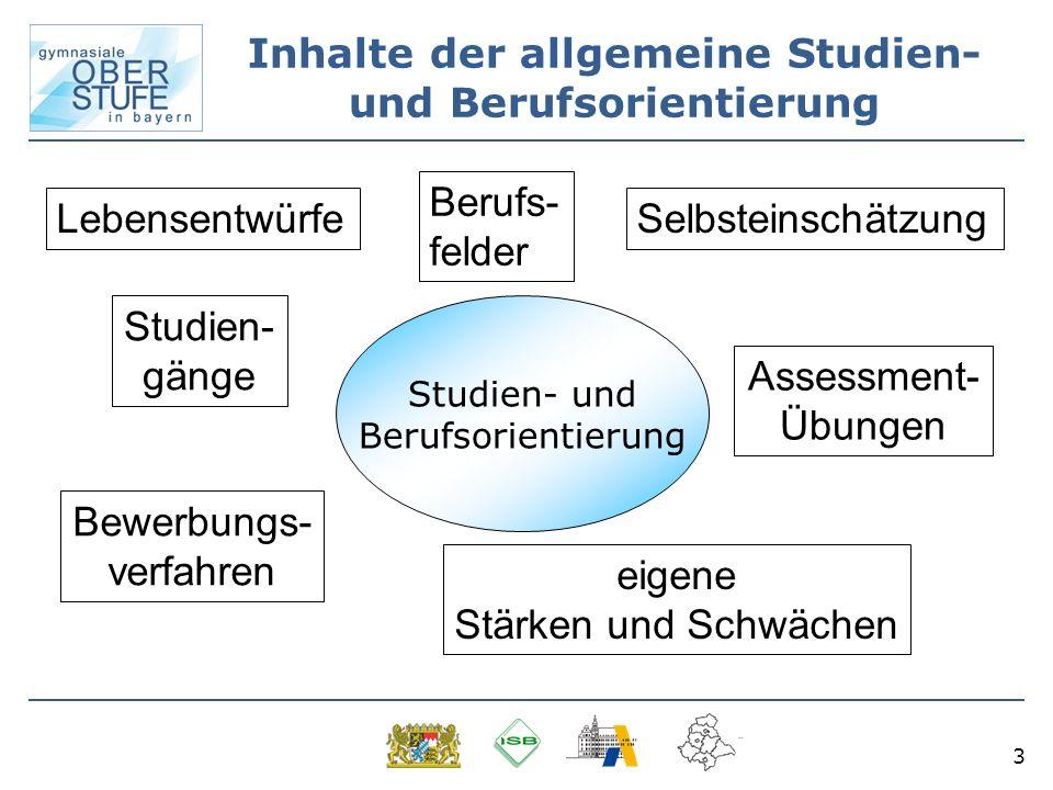 Inhalte der allgemeine Studien- und Berufsorientierung