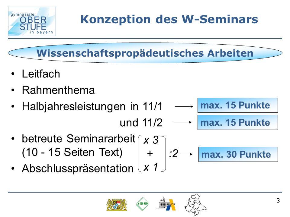 Konzeption des W-Seminars