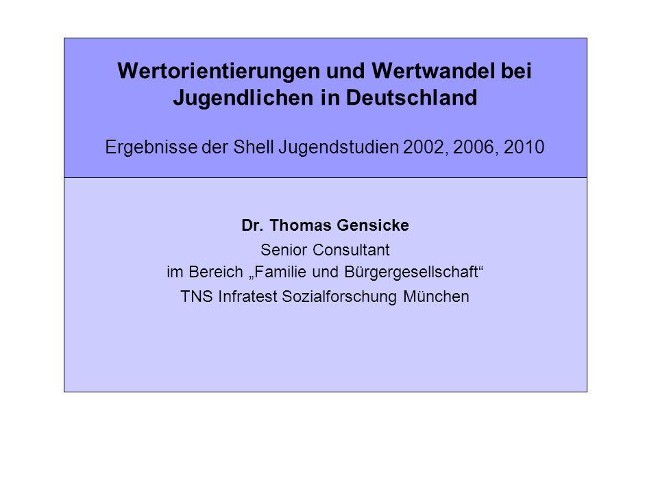 Wertorientierungen und Wertwandel bei Jugendlichen in Deutschland Ergebnisse der Shell Jugendstudien 2002, 2006, 2010