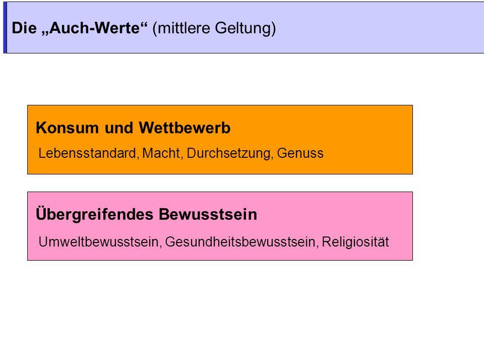 """Die """"Auch-Werte (mittlere Geltung)"""