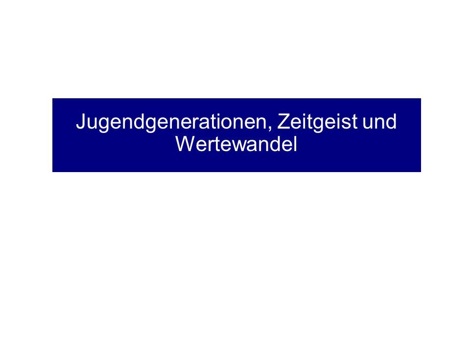 Jugendgenerationen, Zeitgeist und Wertewandel