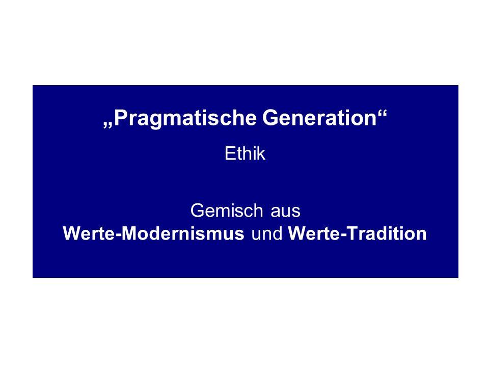 """""""Pragmatische Generation"""