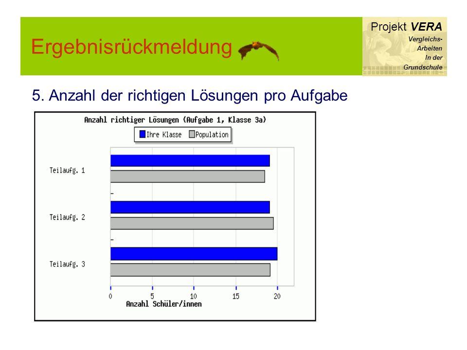 Ergebnisrückmeldung 5. Anzahl der richtigen Lösungen pro Aufgabe