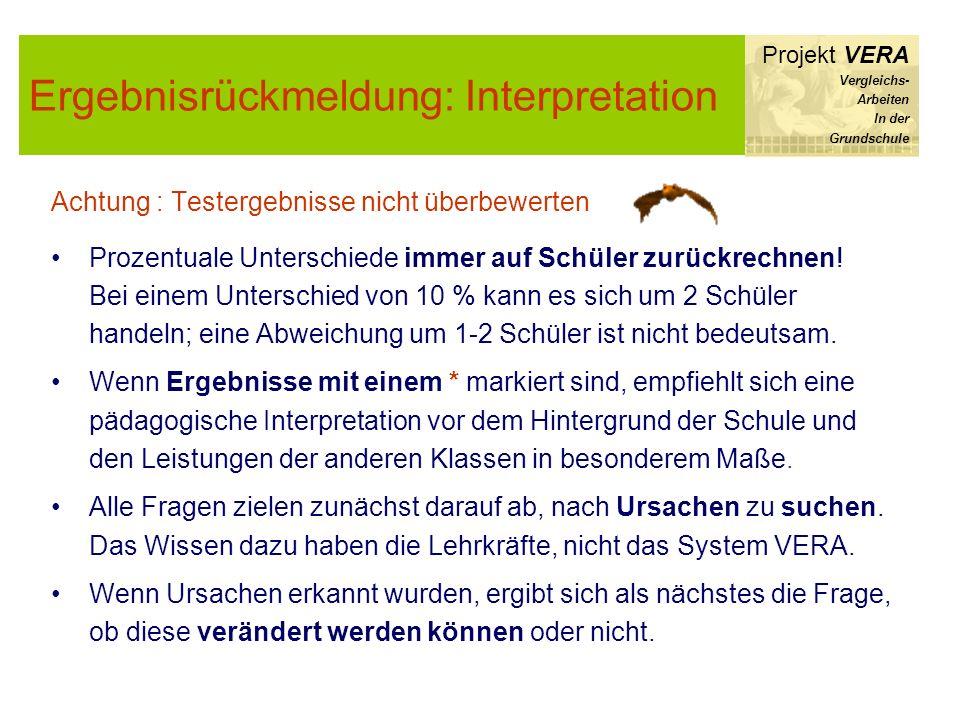 Ergebnisrückmeldung: Interpretation