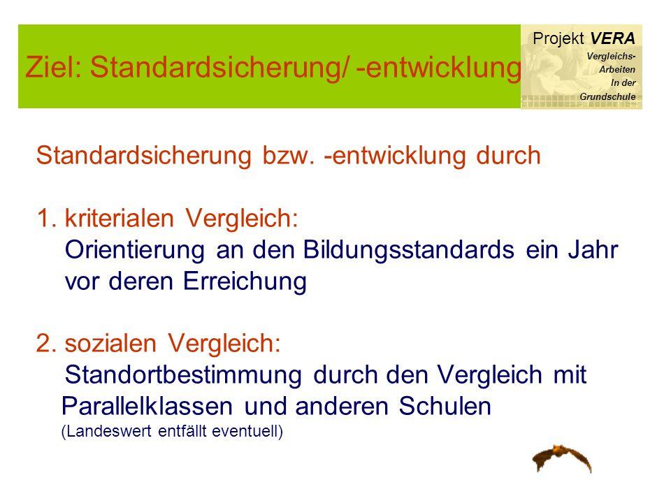 Ziel: Standardsicherung/ -entwicklung