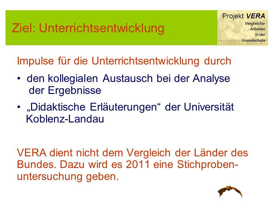 Ziel: Unterrichtsentwicklung