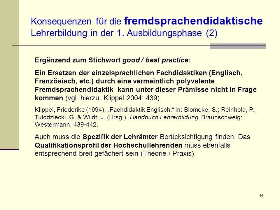 Konsequenzen für die fremdsprachendidaktische Lehrerbildung in der 1