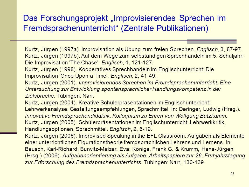 """Das Forschungsprojekt """"Improvisierendes Sprechen im Fremdsprachenunterricht (Zentrale Publikationen)"""