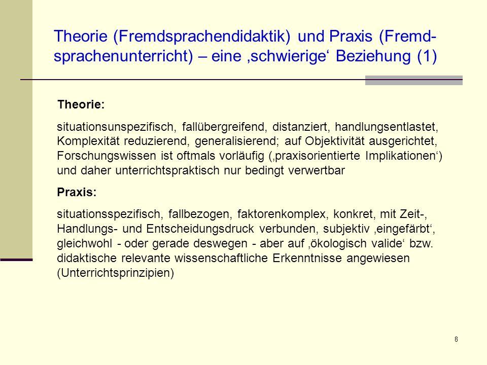 Theorie (Fremdsprachendidaktik) und Praxis (Fremd-sprachenunterricht) – eine 'schwierige' Beziehung (1)