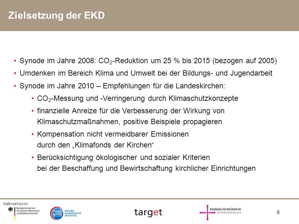 Zielsetzung der EKD Synode im Jahre 2008: CO2-Reduktion um 25 % bis 2015 (bezogen auf 2005)