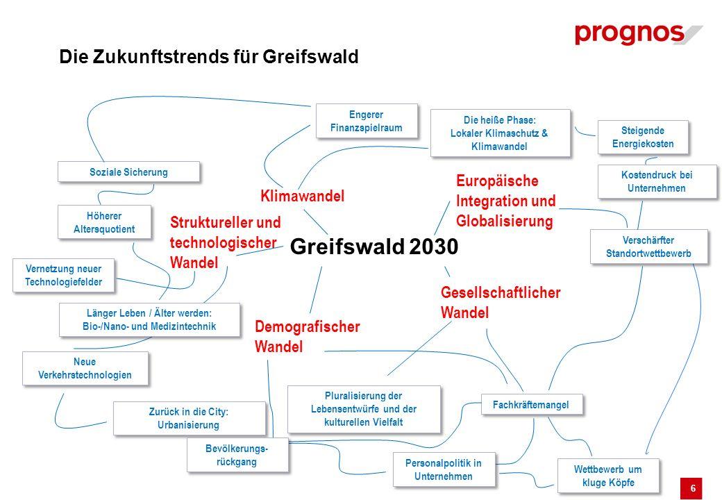 Die Zukunftstrends für Greifswald