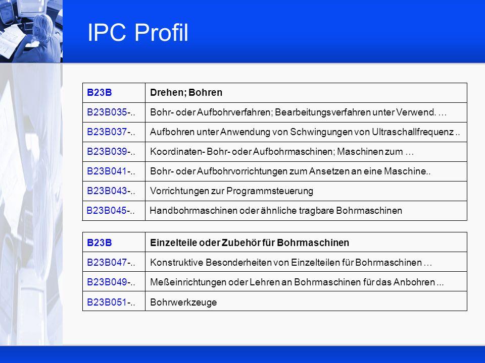 IPC Profil Vorrichtungen zur Programmsteuerung B23B043-..