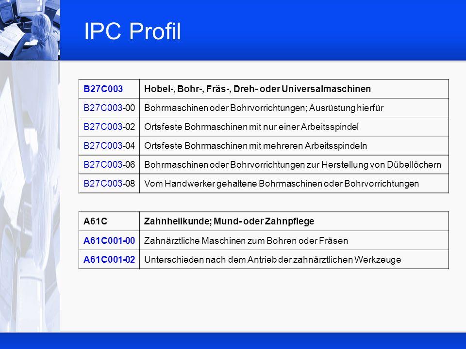 IPC Profil B27C003 Hobel-, Bohr-, Fräs-, Dreh- oder Universalmaschinen