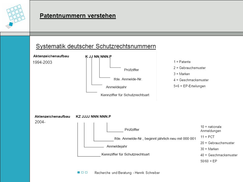 Recherche und Beratung - Henrik Schreiber
