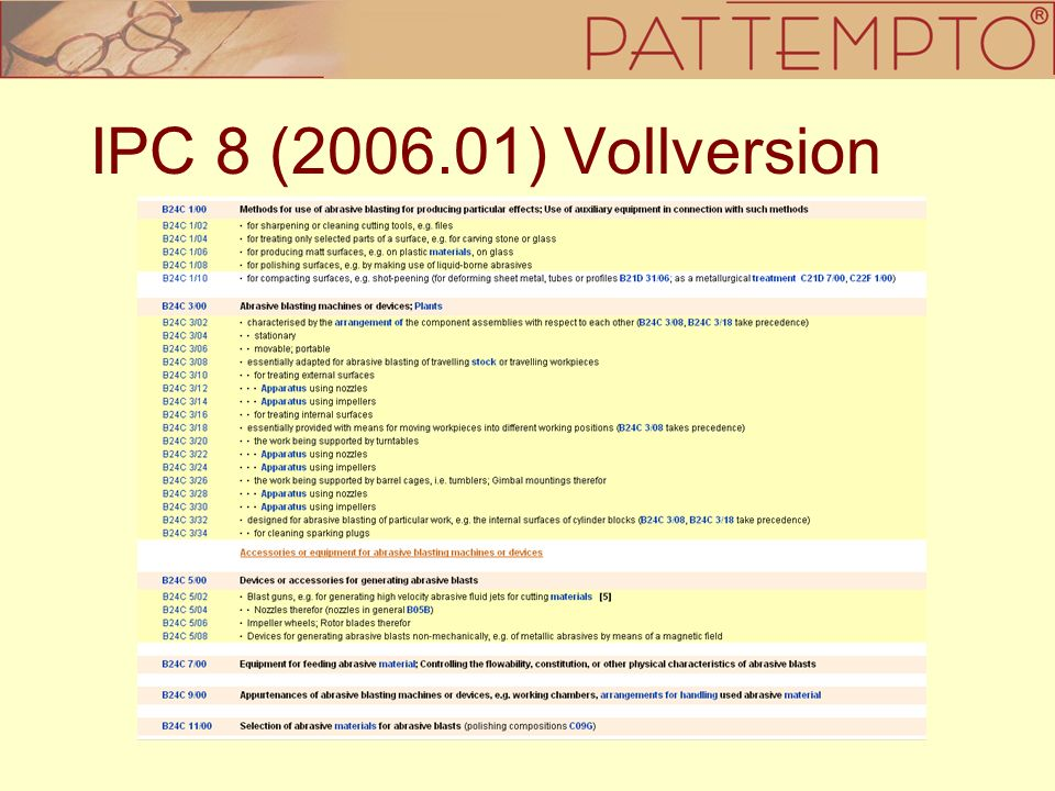IPC 8 (2006.01) Vollversion