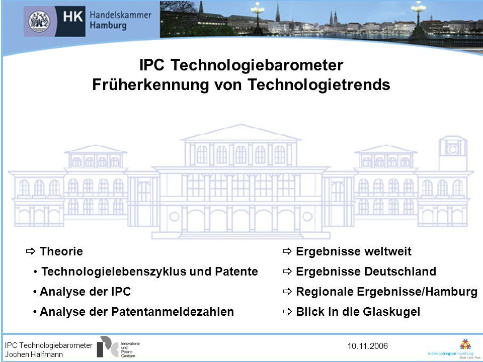 IPC Technologiebarometer Früherkennung von Technologietrends