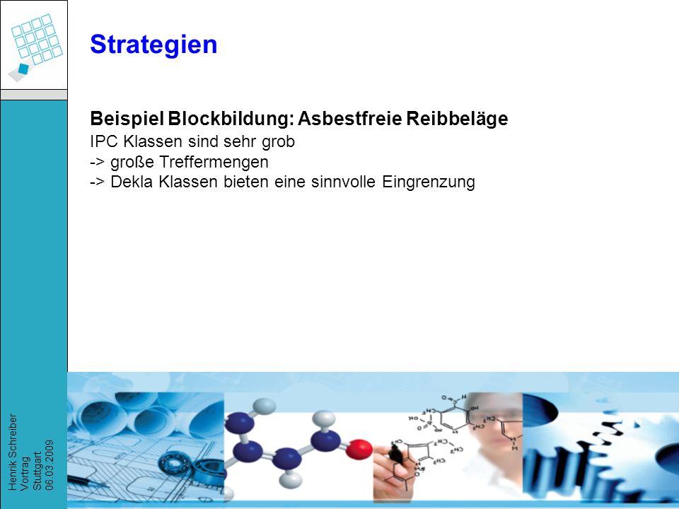 Strategien Beispiel Blockbildung: Asbestfreie Reibbeläge