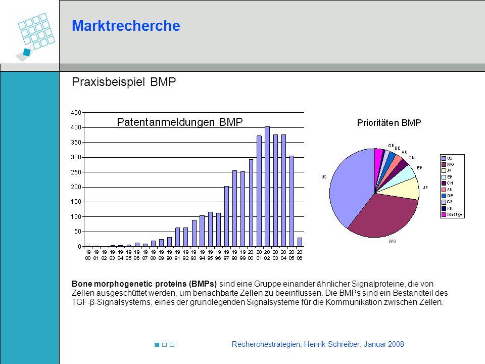 Marktrecherche Praxisbeispiel BMP