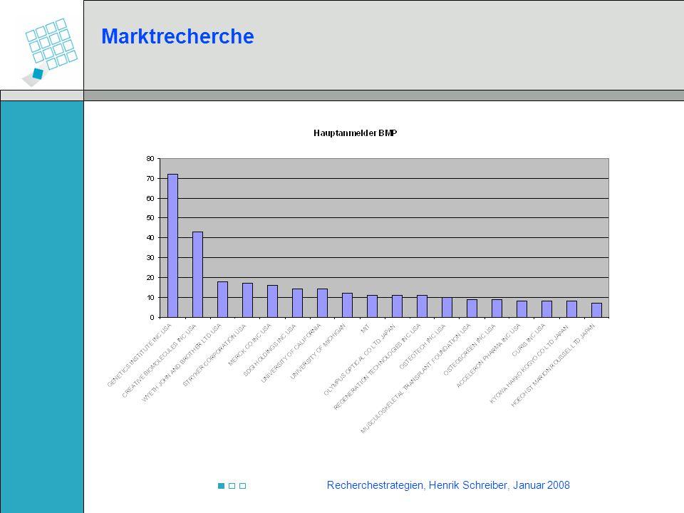 Marktrecherche