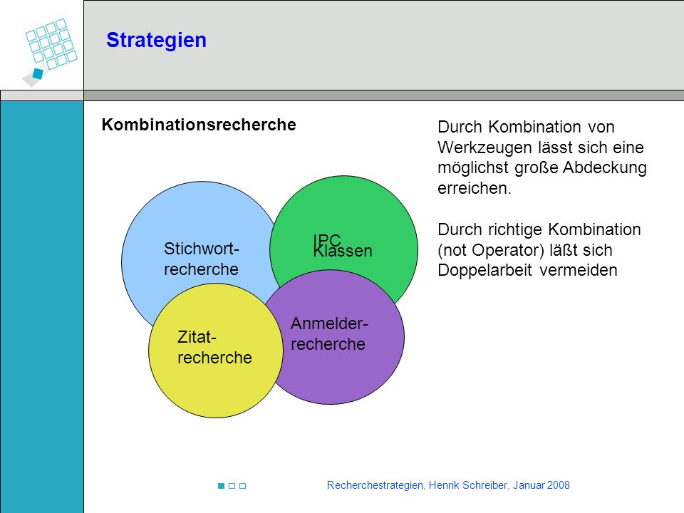 Strategien Kombinationsrecherche Durch Kombination von