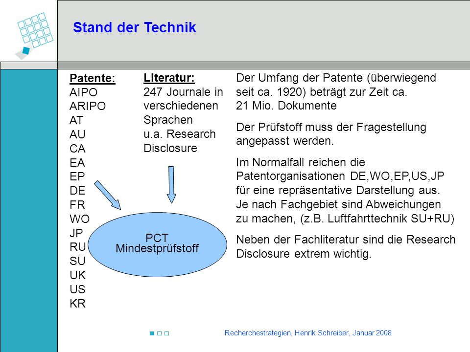 Stand der Technik Patente: AIPO ARIPO AT AU CA EA EP DE FR WO JP RU SU