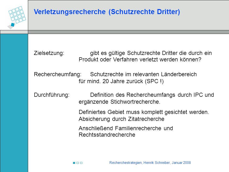 Verletzungsrecherche (Schutzrechte Dritter)