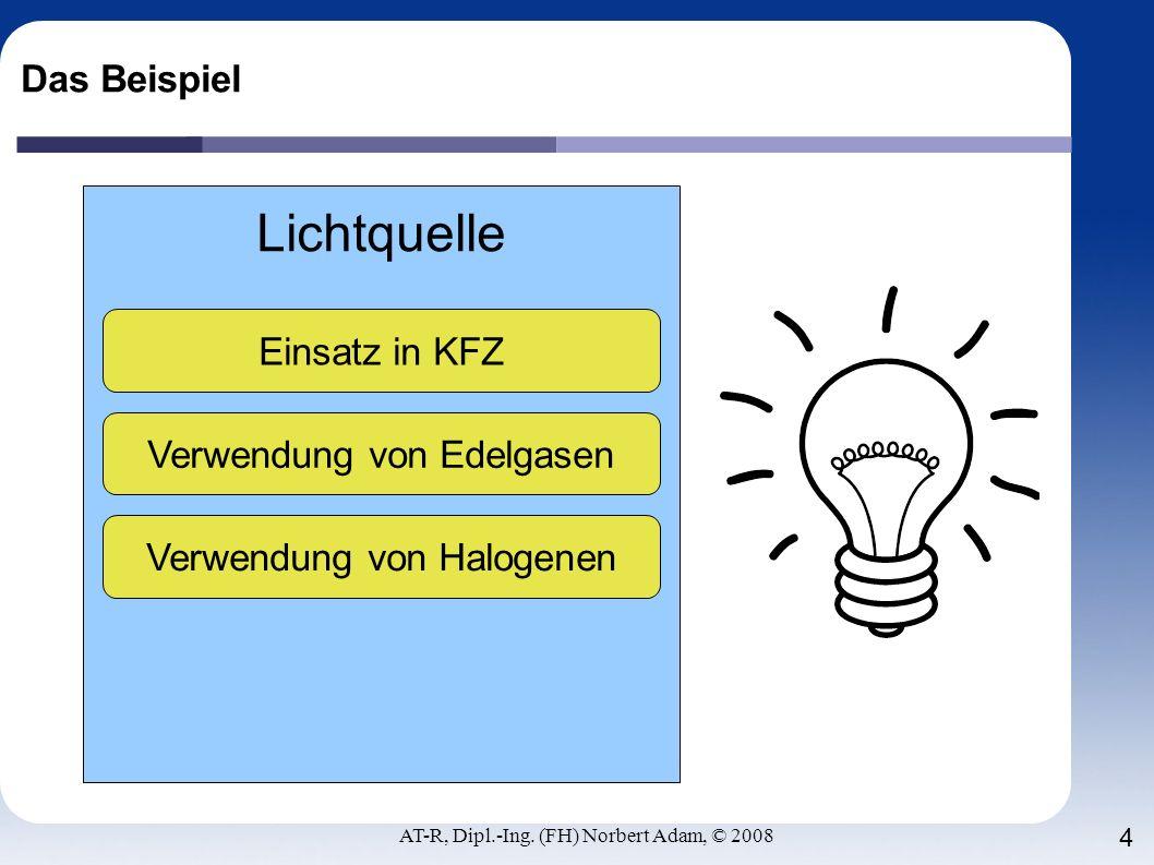 Lichtquelle Das Beispiel Einsatz in KFZ Verwendung von Edelgasen