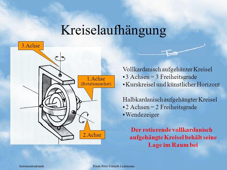 Kreiselaufhängung Vollkardanisch aufgehänter Kreisel